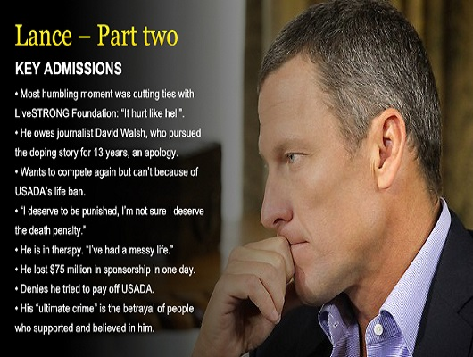 268205-lance-armstrong-admissions2.jpg